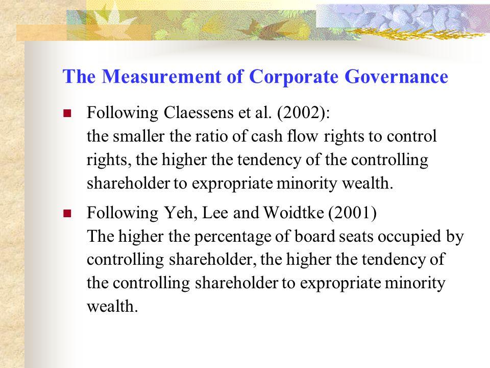 The Measurement of Corporate Governance Following Claessens et al.