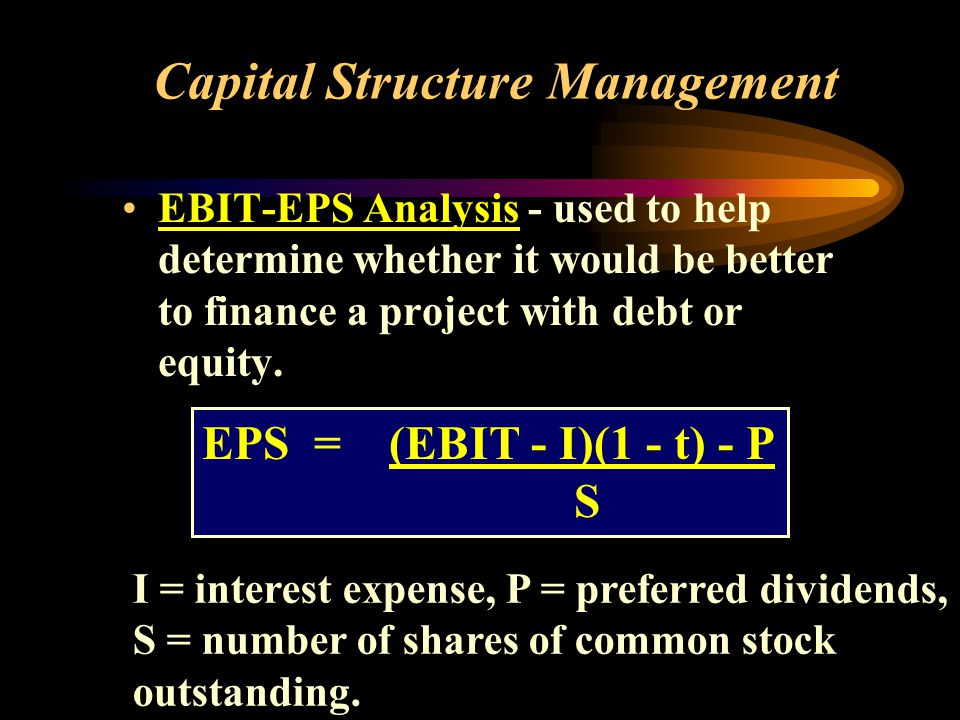 Capital Structure Management EBIT-EPS Analysis - used to help determine whether it would be better to finance a project with debt or equity.