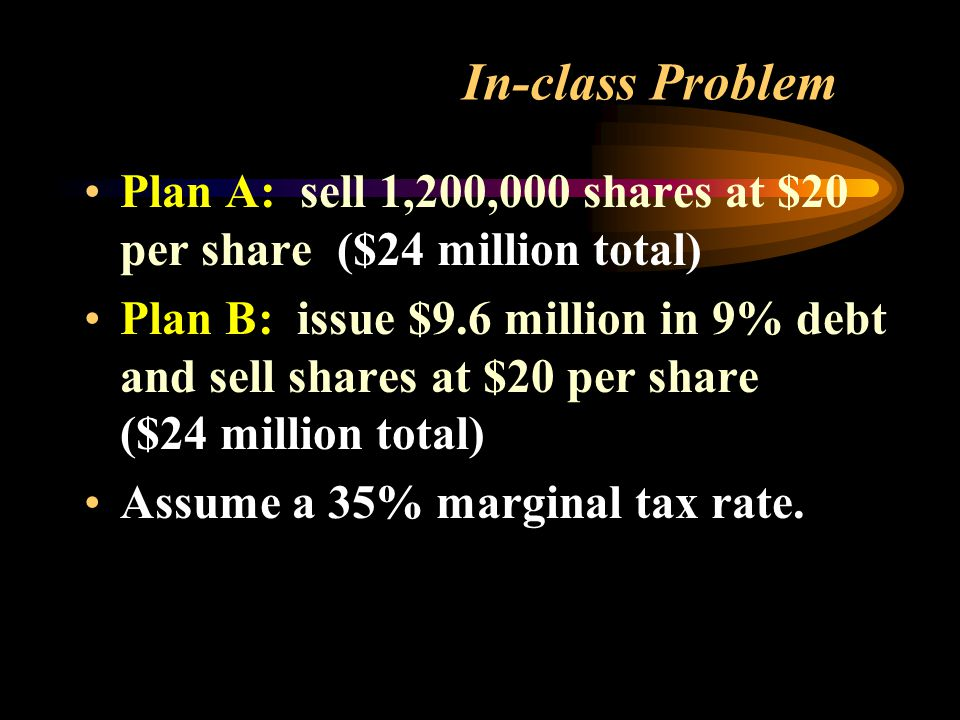 In-class Problem Plan A: sell 1,200,000 shares at $20 per share ($24 million total) Plan B: issue $9.6 million in 9% debt and sell shares at $20 per share ($24 million total) Assume a 35% marginal tax rate.