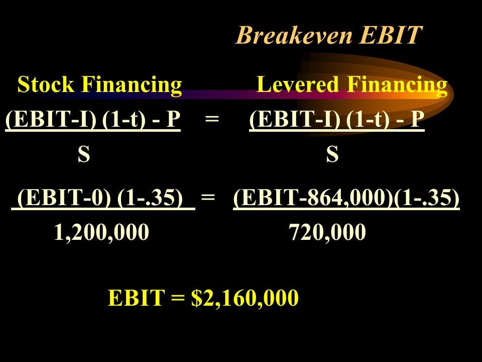 Breakeven EBIT Stock Financing Levered Financing (EBIT-I) (1-t) - P = (EBIT-I) (1-t) - P S S (EBIT-0) (1-.35) = (EBIT-864,000)(1-.35) 1,200,000 720,000 EBIT = $2,160,000