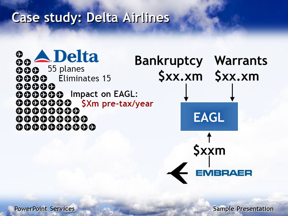 PowerPoint Services Sample Presentation Case study: Delta Airlines 55 planes Impact on EAGL: $Xm pre-tax/year EAGL Bankruptcy $xx.xm Warrants $xx.xm $