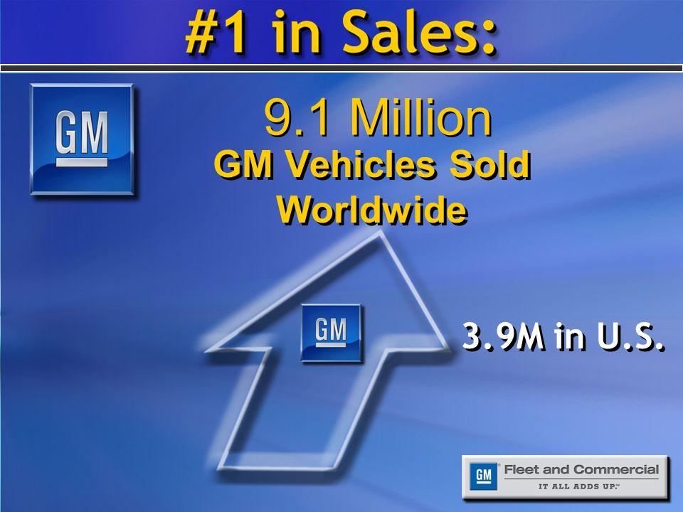 GM Vehicles Sold Worldwide 3.9M in U.S. 9.1 Million
