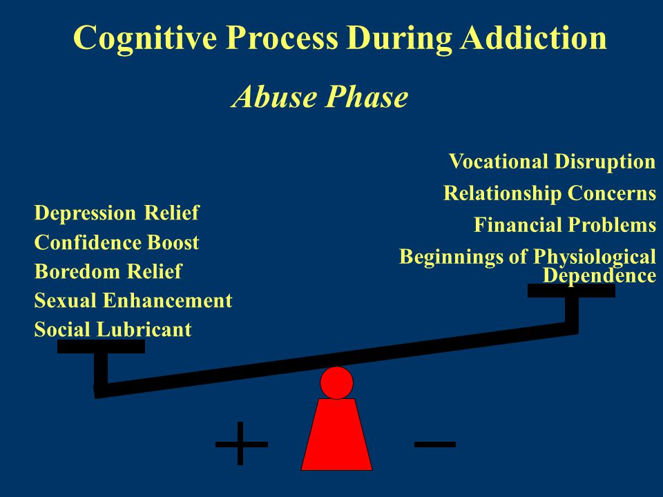 Cognitive Process During Addiction Abuse Phase Depression Relief Confidence Boost Boredom Relief Sexual Enhancement Social Lubricant Vocational Disruption Relationship Concerns Financial Problems Beginnings of Physiological Dependence
