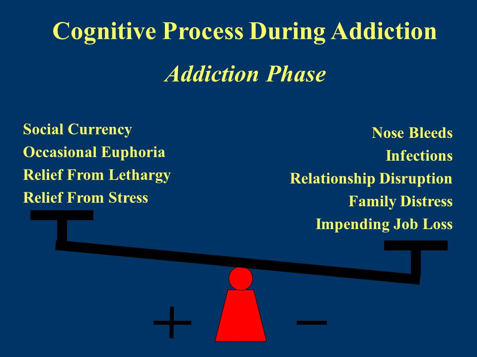 Cognitive Process During Addiction Addiction Phase Social Currency Occasional Euphoria Relief From Lethargy Relief From Stress Nose Bleeds Infections Relationship Disruption Family Distress Impending Job Loss