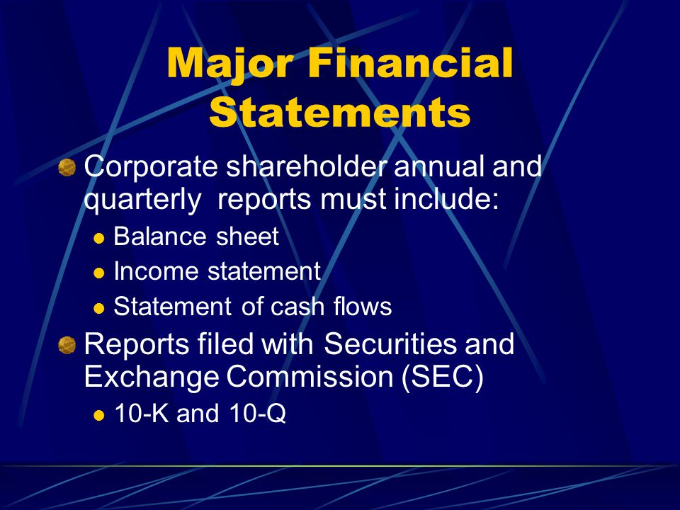 Major Financial Statements Corporate shareholder annual and quarterly reports must include: Balance sheet Income statement Statement of cash flows Reports filed with Securities and Exchange Commission (SEC) 10-K and 10-Q