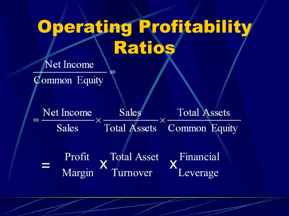 Operating Profitability Ratios Profit Total Asset Financial Margin Turnover Leverage = xx