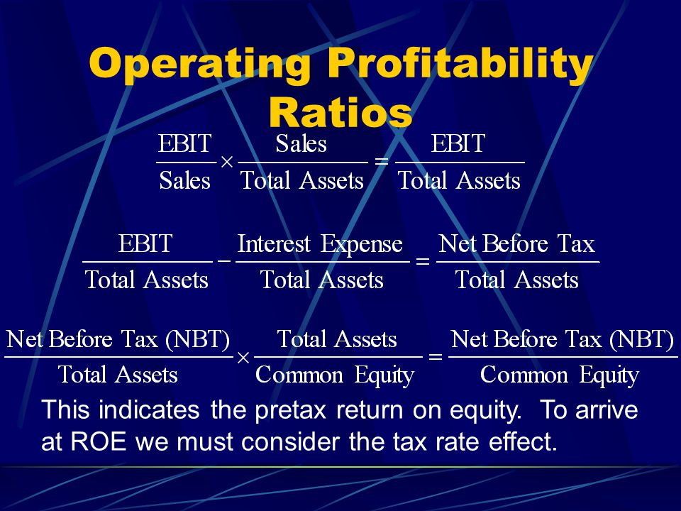 Operating Profitability Ratios This indicates the pretax return on equity. To arrive at ROE we must consider the tax rate effect.