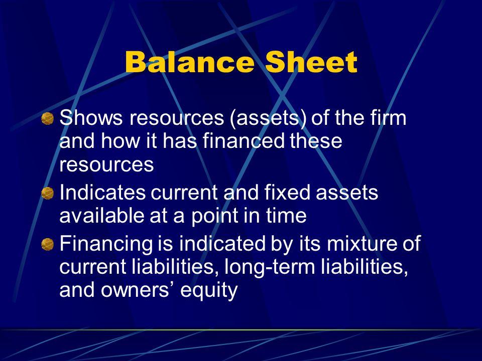 Operating Profitability Ratios Profit Total Asset Financial Margin Turnover Leverage = xx