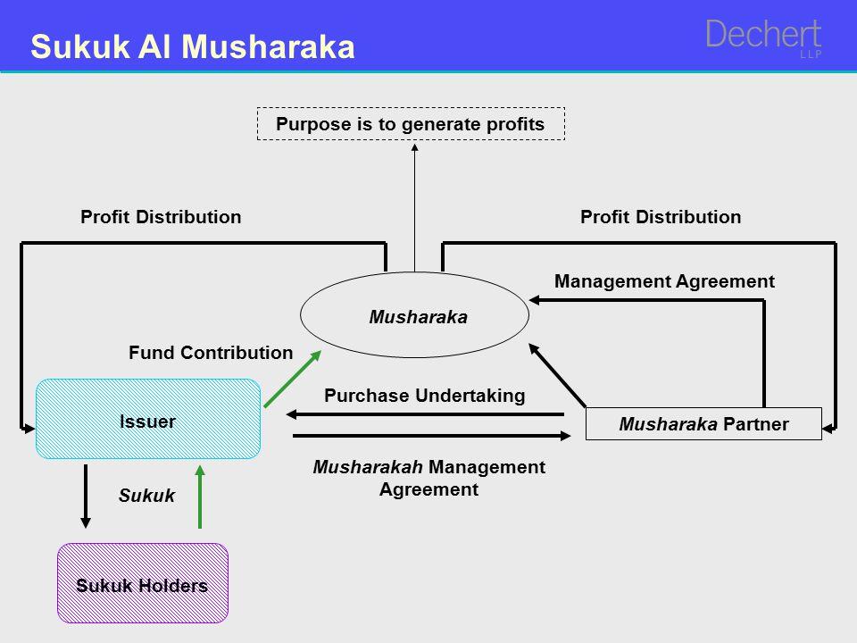 Purpose is to generate profits Musharaka Profit Distribution Musharaka Partner Purchase Undertaking Musharakah Management Agreement Management Agreement Fund Contribution Sukuk Sukuk Al Musharaka Sukuk Holders Issuer