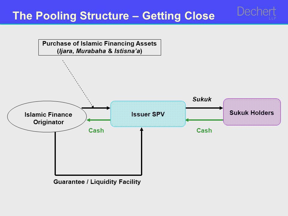 Islamic Real Estate Securitisation Structure Lessee Service Agent Islamic Finance Originator Issuer Sukuk Holders Lease (Ijara) and other documents Sukuk Asset Sale / Trust Servicing Agreement