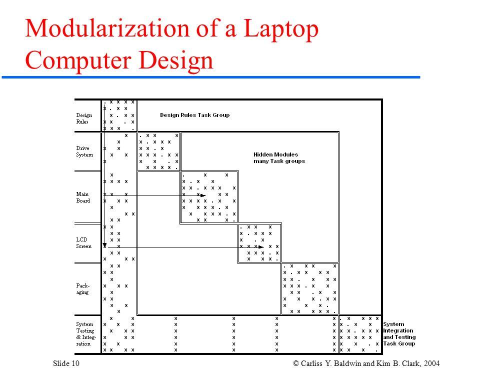 Slide 10 © Carliss Y. Baldwin and Kim B. Clark, 2004 Modularization of a Laptop Computer Design