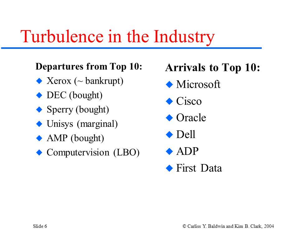 Slide 7 © Carliss Y.Baldwin and Kim B. Clark, 2004 What Changed.