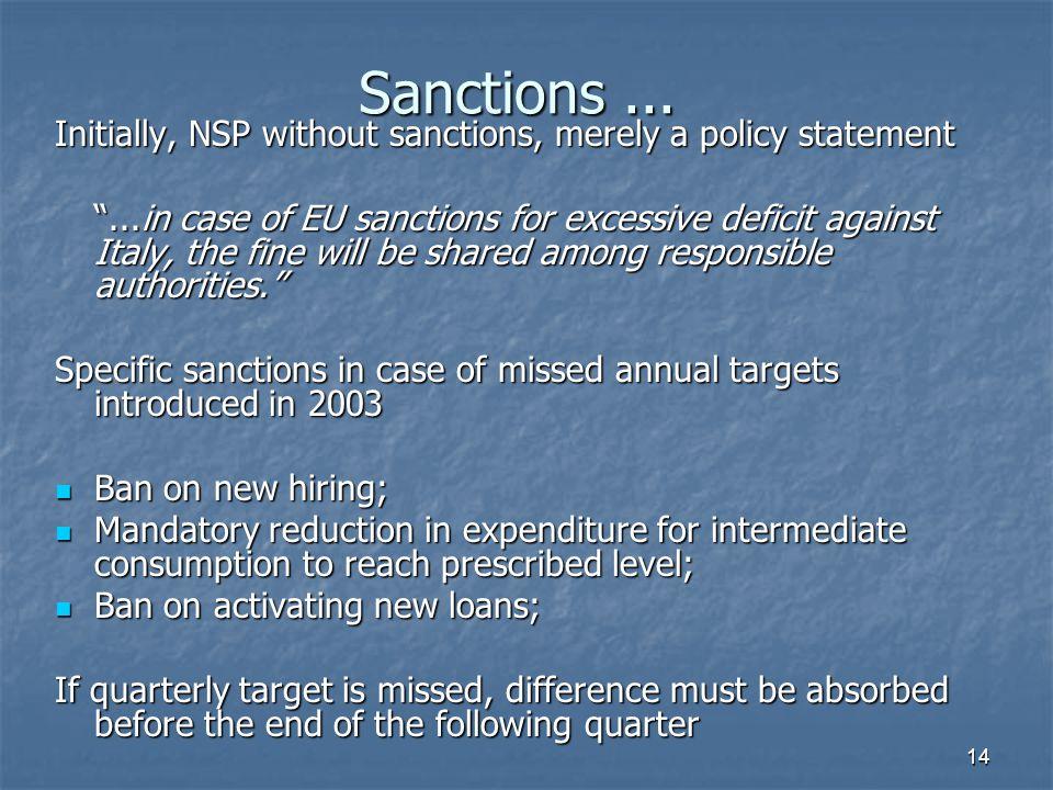 14 Sanctions...
