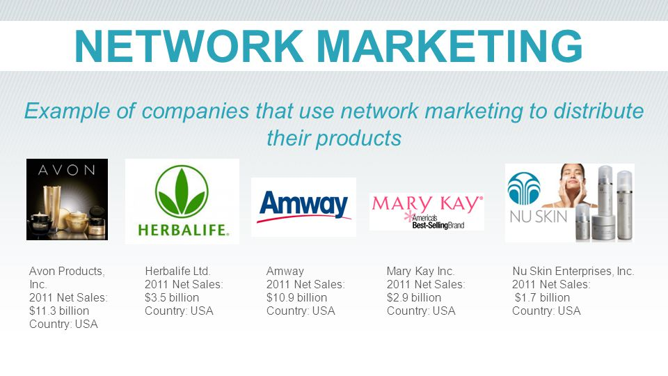 NETWORK MARKETING Example of companies that use network marketing to distribute their products Avon Products, Inc. 2011 Net Sales: $11.3 billion Count