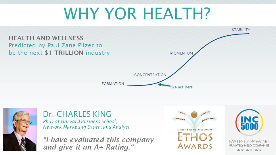 WHY YOR HEALTH. Dr.