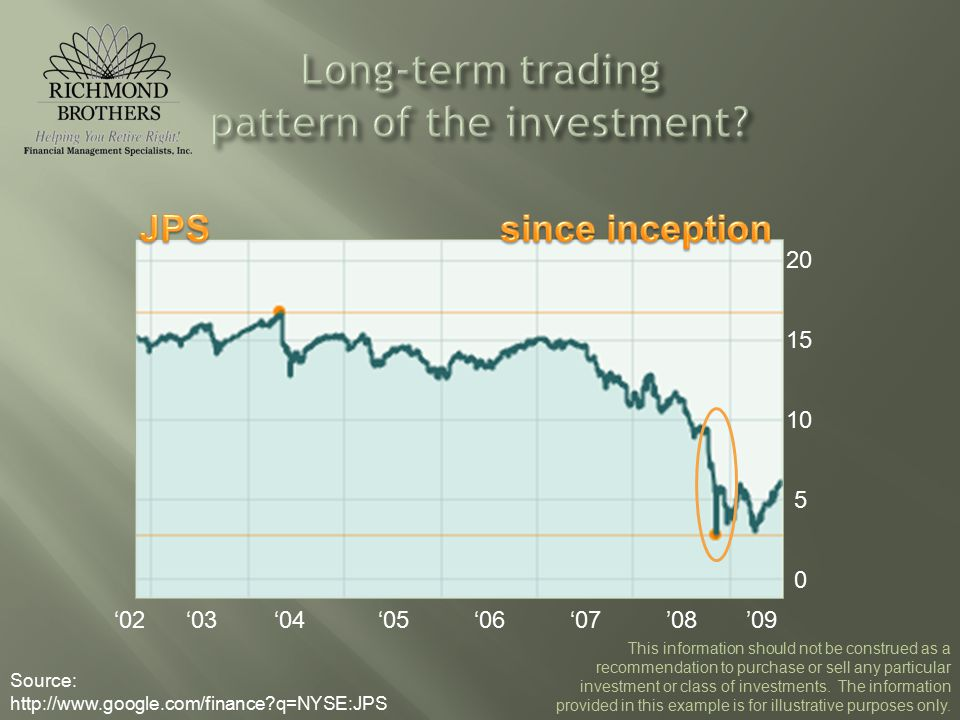 Source: http://www.google.com/finance q=NYSE:JPS 0 '09'08'07'06'05'04'03'02 5 10 15 20 This information should not be construed as a recommendation to purchase or sell any particular investment or class of investments.