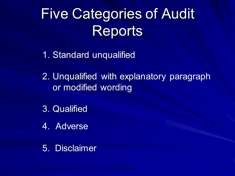 ©2010 Prentice Hall Business Publishing, Auditing 13/e, Arens/Elder/Beasley 3 - 29 17-29 Modifications of the Auditors' Report- -Adverse & Disclaimer