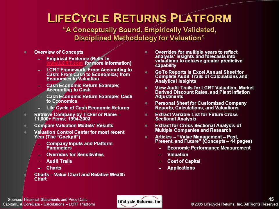 - 45 - © 2005 LifeCycle Returns, Inc. All Rights Reserved Sources: Financial Statements and Price Data – CapitalIQ & CoreData - Calculations – LCRT Pl