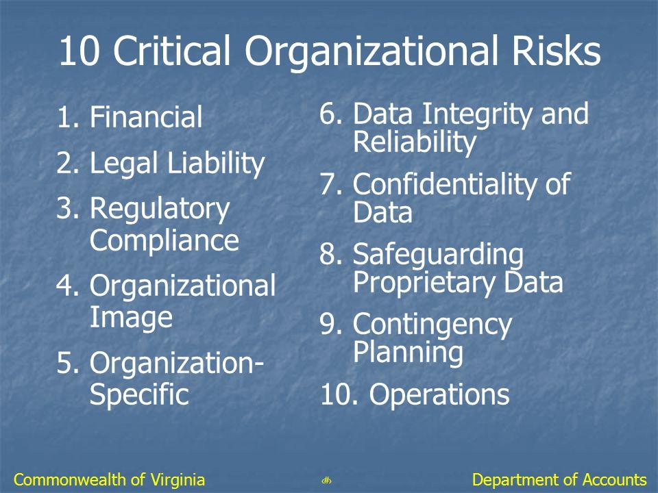 30 Department of AccountsCommonwealth of Virginia 10 Critical Organizational Risks 1.Financial 2.Legal Liability 3.Regulatory Compliance 4.Organizatio