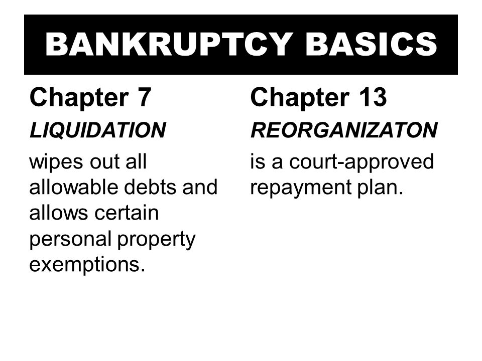 BANKRUPTCY BASICS Chapter 7 LIQUIDATION wipes out all allowable debts and allows certain personal property exemptions.