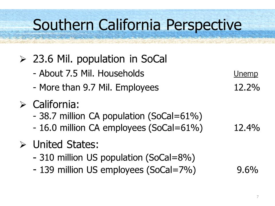  23.6 Mil. population in SoCal - About 7.5 Mil. Households Unemp - More than 9.7 Mil. Employees12.2%  California: - 38.7 million CA population (SoCa