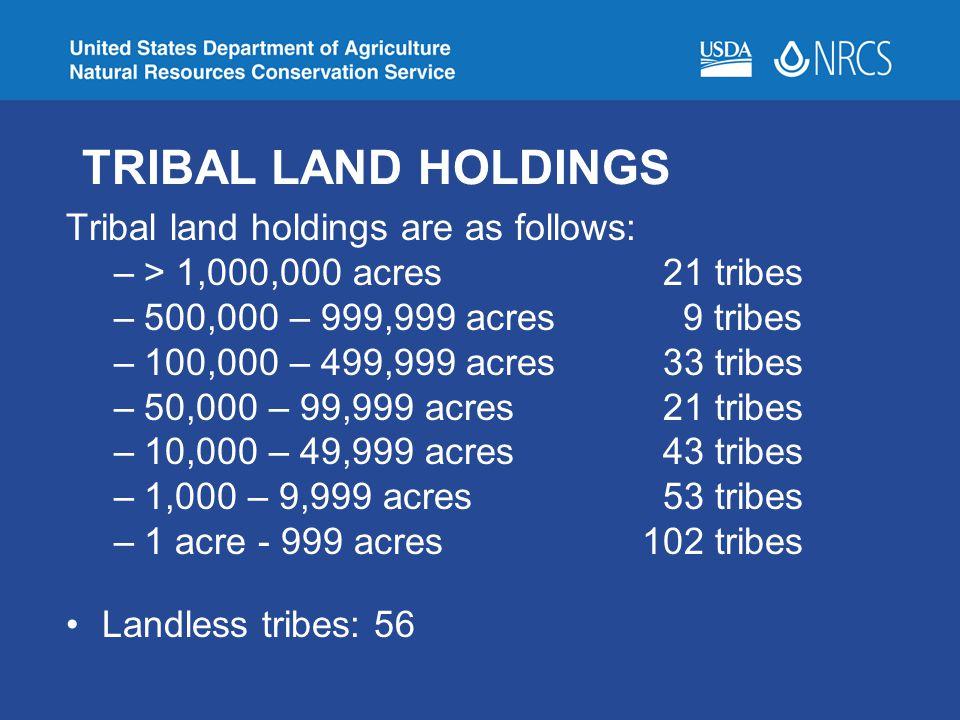 TRIBAL LAND HOLDINGS Tribal land holdings are as follows: –> 1,000,000 acres 21 tribes –500,000 – 999,999 acres 9 tribes –100,000 – 499,999 acres 33 tribes –50,000 – 99,999 acres 21 tribes –10,000 – 49,999 acres 43 tribes –1,000 – 9,999 acres 53 tribes –1 acre - 999 acres102 tribes Landless tribes: 56