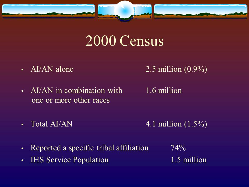 2000 Census AI/AN alone2.5 million (0.9%) AI/AN in combination with 1.6 million one or more other races Total AI/AN 4.1 million (1.5%) Reported a spec