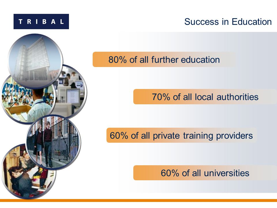 Success in Education 60% of all universities 80% of all further education 60% of all private training providers 70% of all local authorities