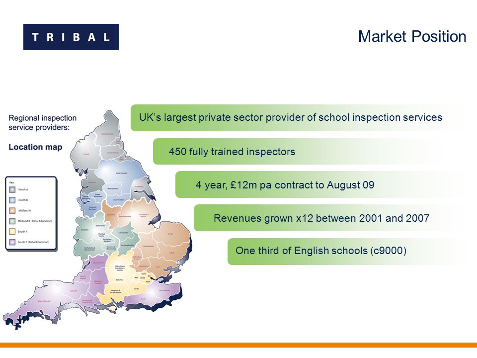 UK's largest private sector provider of school inspection services 4 year, £12m pa contract to August 09 Revenues grown x12 between 2001 and 2007 450 fully trained inspectors One third of English schools (c9000) Market Position