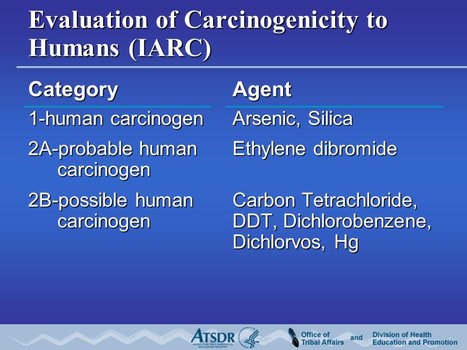 Evaluation of Carcinogenicity to Humans (IARC) CategoryAgent 1-human carcinogenArsenic, Silica 2A-probable human Ethylene dibromide carcinogen 2B-possible humanCarbon Tetrachloride, carcinogenDDT, Dichlorobenzene, Dichlorvos, Hg