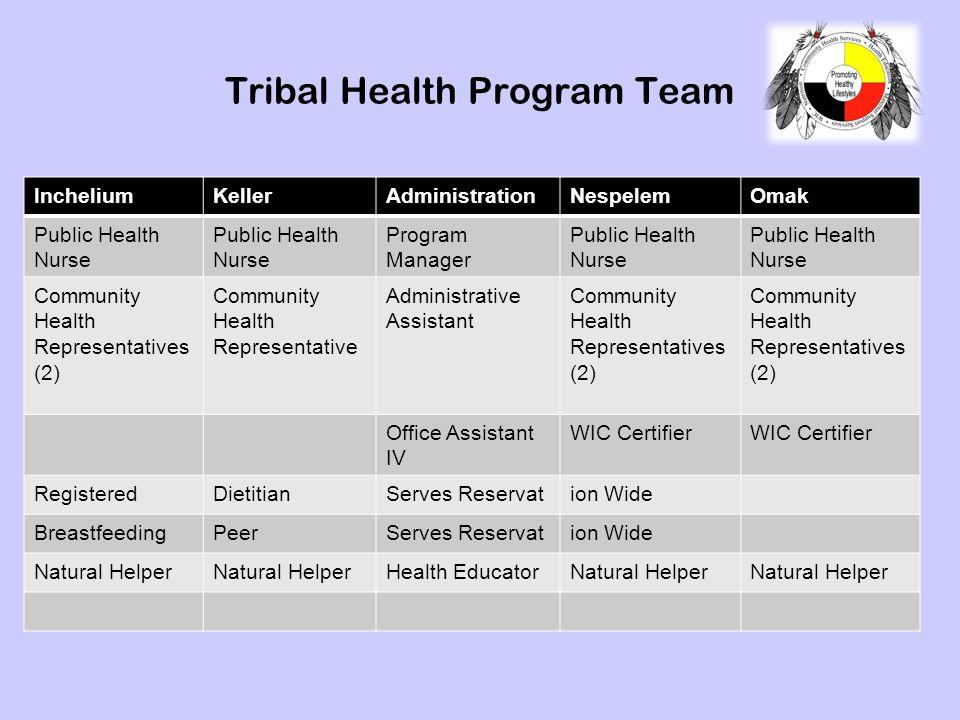 Tribal Health Program Team IncheliumKellerAdministrationNespelemOmak Public Health Nurse Program Manager Public Health Nurse Community Health Represen