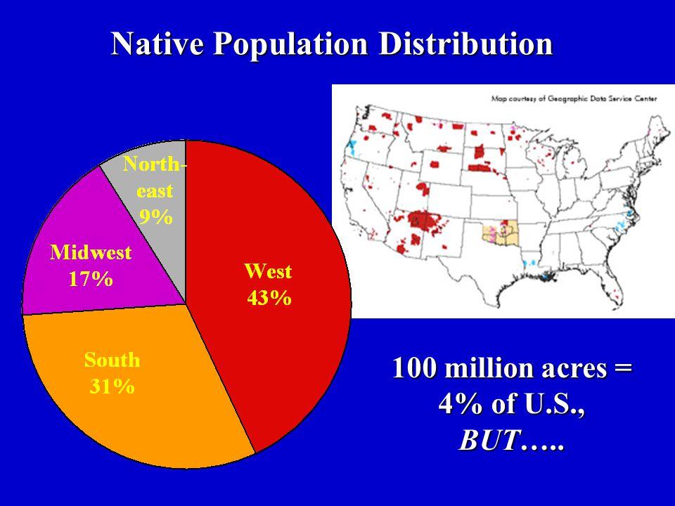 Native Population Distribution 100 million acres = 4% of U.S., BUT…..