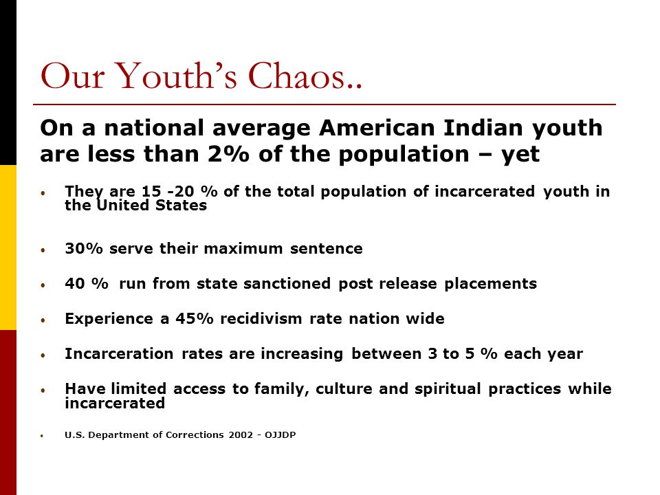 Our Youth's Chaos.. On a national average American Indian youth are less than 2% of the population – yet They are 15 -20 % of the total population of