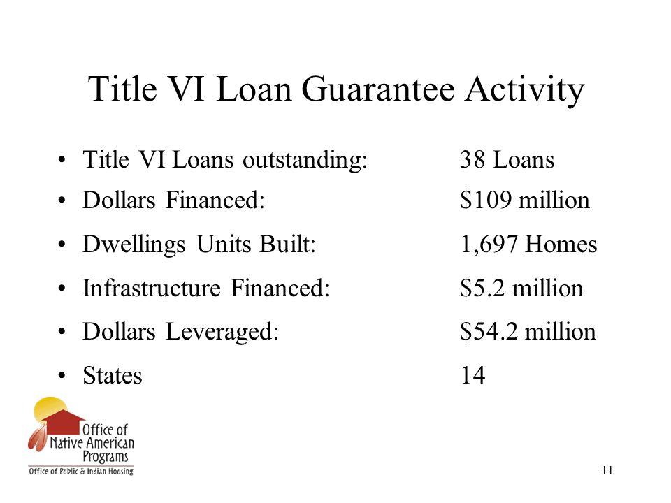 11 Title VI Loan Guarantee Activity Title VI Loans outstanding:38 Loans Dollars Financed:$109 million Dwellings Units Built:1,697 Homes Infrastructure