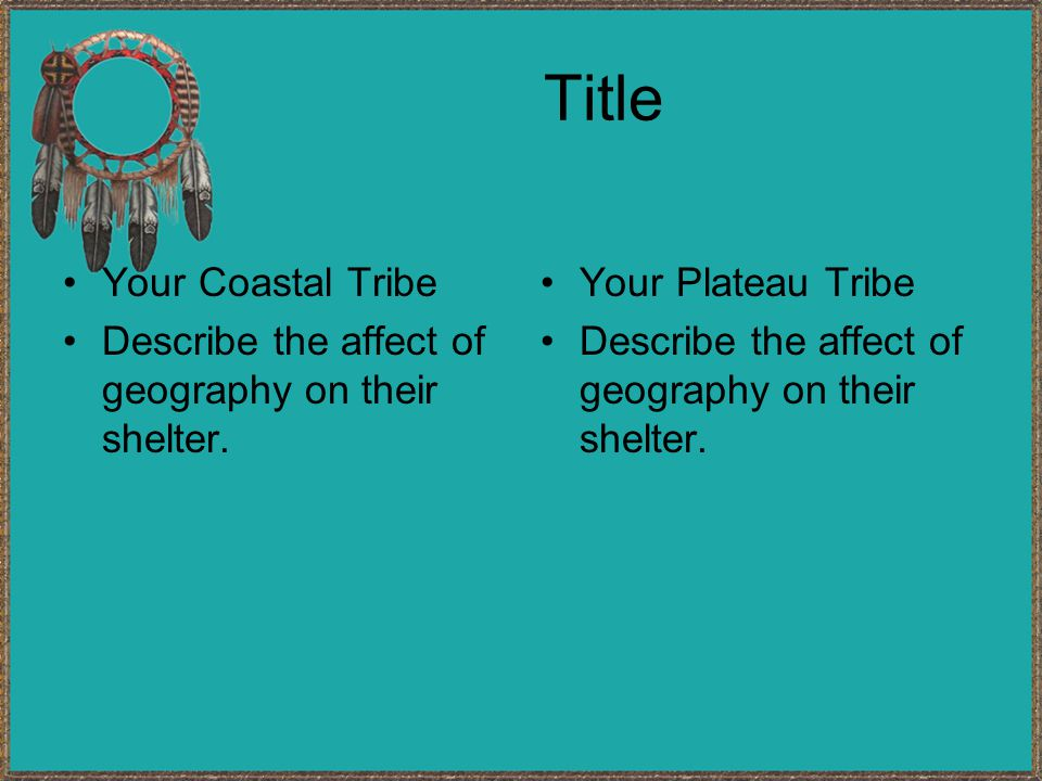 Title Your Coastal Tribe Describe the affect of geography on their shelter.