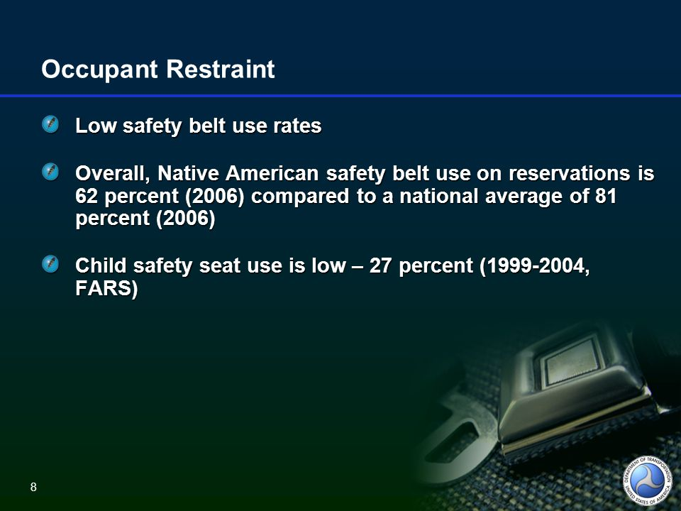 8 Occupant Restraint Low safety belt use rates Overall, Native American safety belt use on reservations is 62 percent (2006) compared to a national average of 81 percent (2006) Child safety seat use is low – 27 percent (1999-2004, FARS) 8