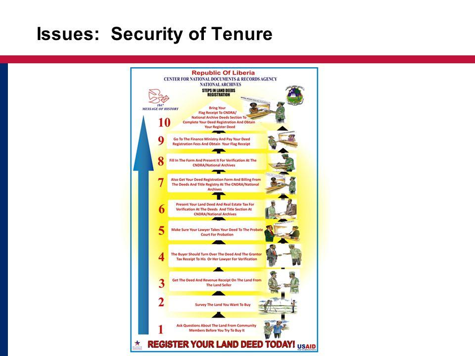 Security of Tenure Deeds Registry Deed Scanning Customer Service Center