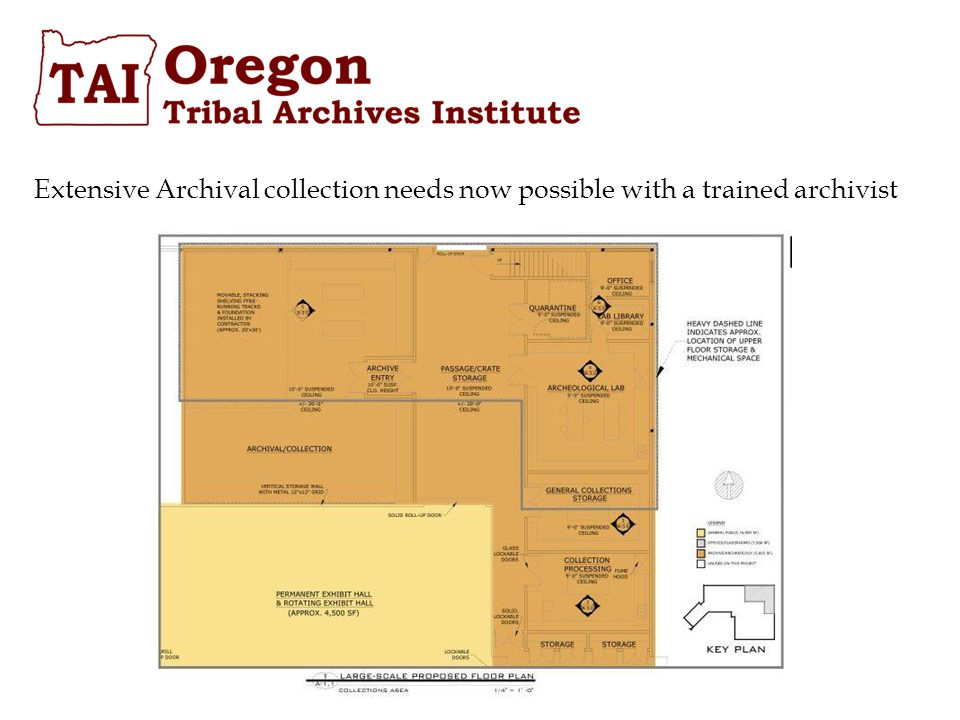 Extensive Archival collection needs now possible with a trained archivist