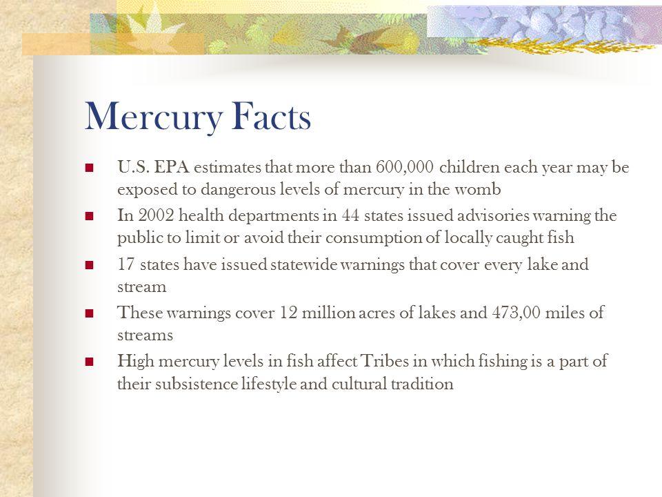 Mercury Facts U.S.