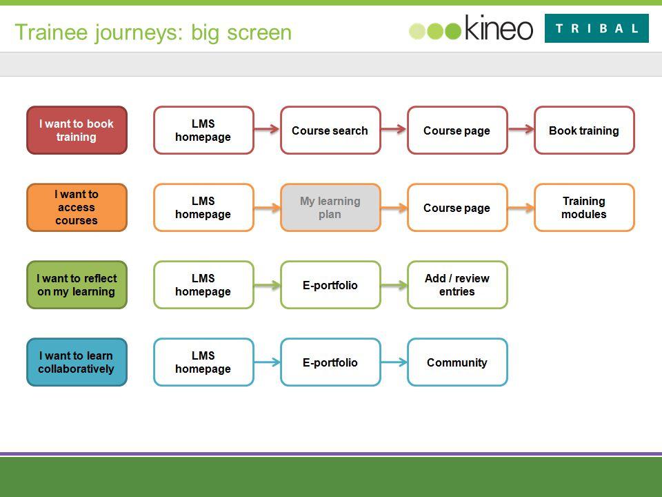 Trainee journeys: big screen