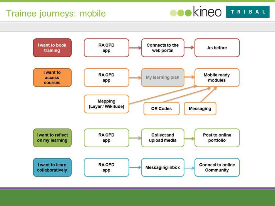 Trainee journeys: mobile