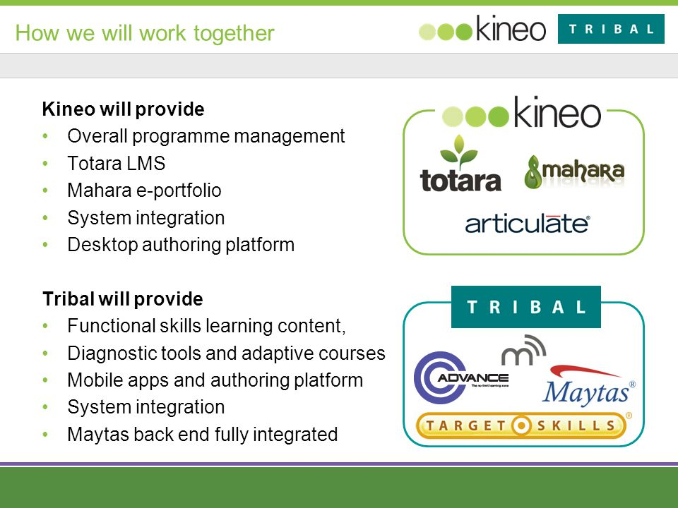 Kineo will provide Overall programme management Totara LMS Mahara e-portfolio System integration Desktop authoring platform Tribal will provide Functional skills learning content, Diagnostic tools and adaptive courses Mobile apps and authoring platform System integration Maytas back end fully integrated How we will work together