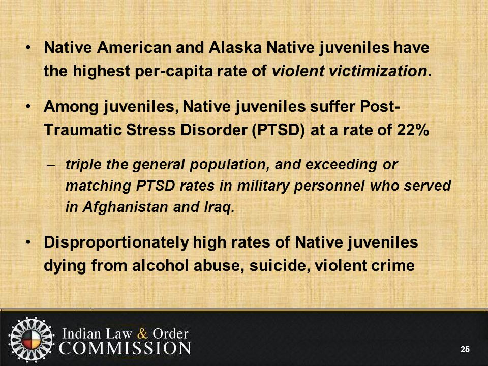 Native American and Alaska Native juveniles have the highest per-capita rate of violent victimization.