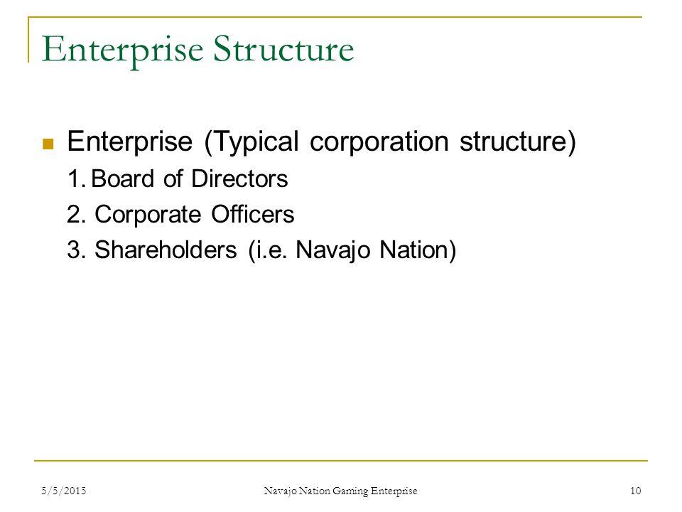 5/5/2015 Navajo Nation Gaming Enterprise 10 Enterprise Structure Enterprise (Typical corporation structure) 1.Board of Directors 2.
