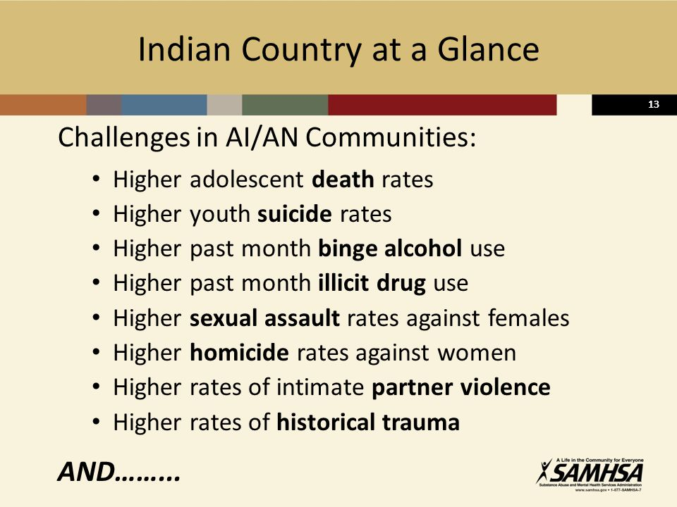 13 Indian Country at a Glance Challenges in AI/AN Communities: Higher adolescent death rates Higher youth suicide rates Higher past month binge alcohol use Higher past month illicit drug use Higher sexual assault rates against females Higher homicide rates against women Higher rates of intimate partner violence Higher rates of historical trauma AND……...