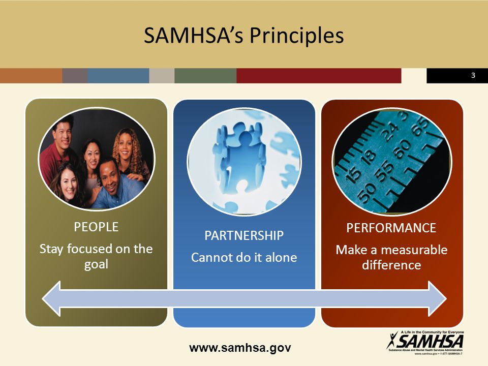 3 SAMHSA's Principles PEOPLE Stay focused on the goal PARTNERSHIP Cannot do it alone PERFORMANCE Make a measurable difference www.samhsa.gov