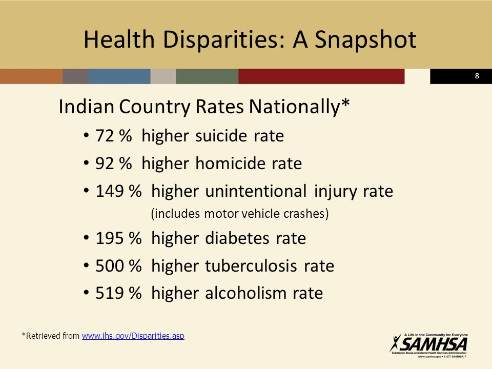 8 Health Disparities: A Snapshot Indian Country Rates Nationally* 72 % higher suicide rate 92 % higher homicide rate 149 % higher unintentional injury rate (includes motor vehicle crashes) 195 % higher diabetes rate 500 % higher tuberculosis rate 519 % higher alcoholism rate *Retrieved from www.ihs.gov/Disparities.aspwww.ihs.gov/Disparities.asp