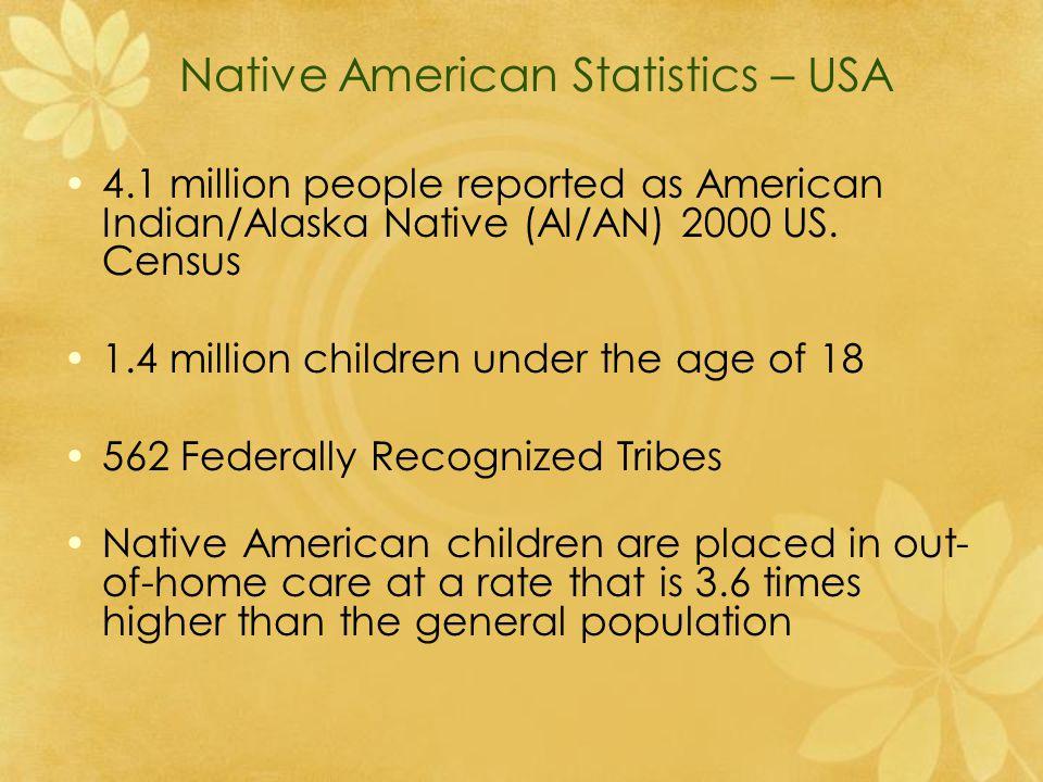 Native American Statistics – (2000 Census) Georgia - 16,410 Ohio - 18,585 Oklahoma - 248,037 New Mexico - 164,883 Pennsylvania - 12,360 South Carolina - 10,201 Texas - 78,633 Virginia - 16,320