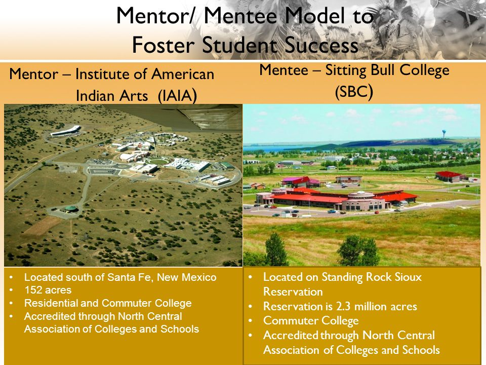 Mentor/ Mentee Model to Foster Student Success Mentor – Institute of American Indian Arts (IAIA ) Mentee – Sitting Bull College (SBC ) Located on Standing Rock Sioux Reservation Reservation is 2.3 million acres Commuter College Accredited through North Central Association of Colleges and Schools Located south of Santa Fe, New Mexico 152 acres Residential and Commuter College Accredited through North Central Association of Colleges and Schools