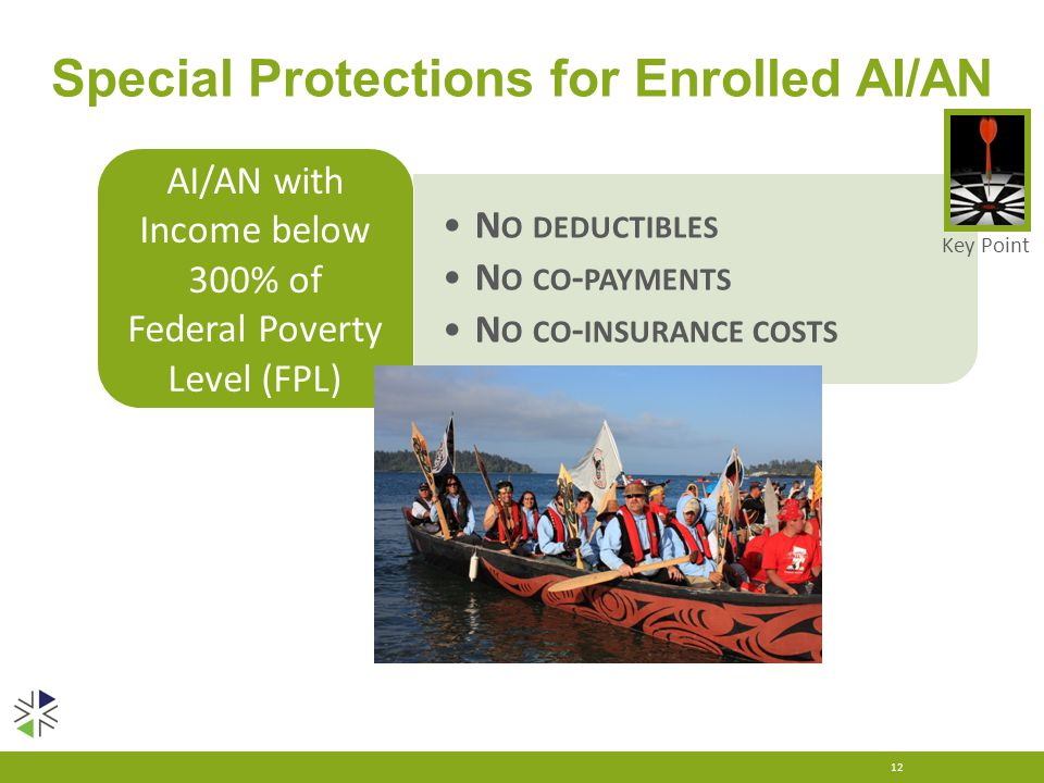 Special Protections for Enrolled AI/AN 12 N O DEDUCTIBLES N O CO - PAYMENTS N O CO - INSURANCE COSTS AI/AN with Income below 300% of Federal Poverty Level (FPL) Key Point
